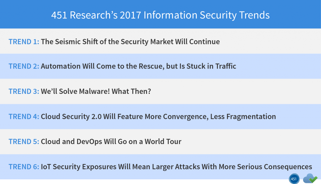 2017 security trends