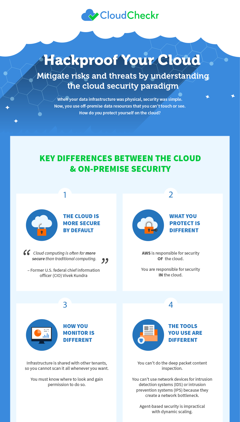 Hackproof cloud infographic thumb